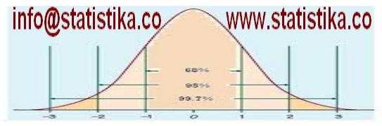 Statistika - statistička obrada podataka - SPSS